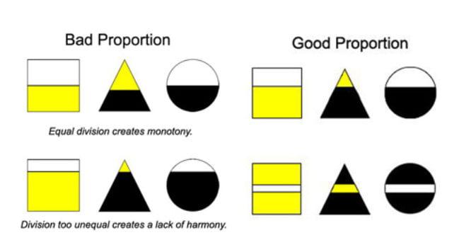 6 quy luật vàng trong thiết kế đồ họa