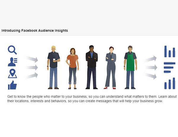 Hướng dẫn target Facebook bằng Audience Insights