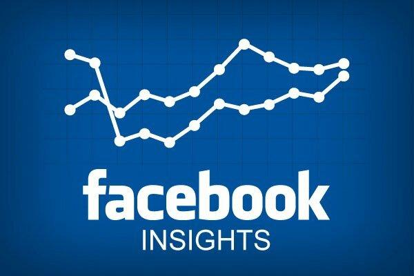 Nghiên cứu về khách hàng mục tiêu qua Facebook Audience Insight