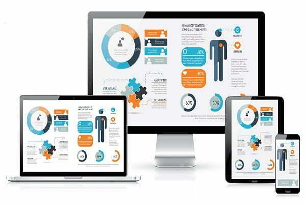 4 nguyên tắc về Trang chủ và Điều hướng trong thiết kế Website Mobile