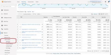 Trỏ link từ page nhiều traffic đến Money Page
