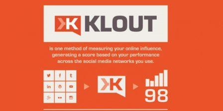 Add- on Chrome hữu dụng cho Marketer- Klout