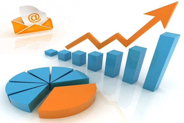 Đánh giá hiệu quả Email Marketing thông qua kết quả kinh doanh