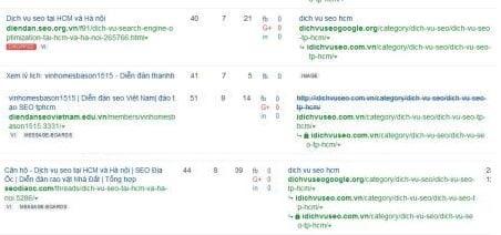 Liệt kê các Backlink về từ khóa nghiên cứu