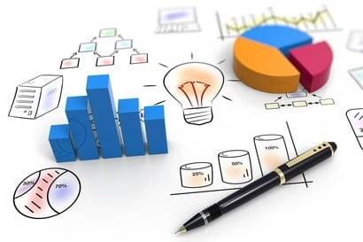 Nghiên cứu thị trường và khách hàng mục tiêu
