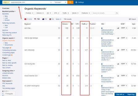 Research Organic KeyWords Site đối thủ