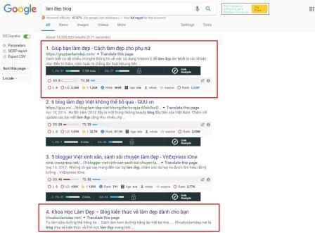 Tìm Kiếm Niche Blog