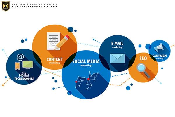 dich-vu-tu-van-marketing-online-tron-goi
