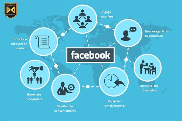 hoc-nghe-facebook-tu-a-z