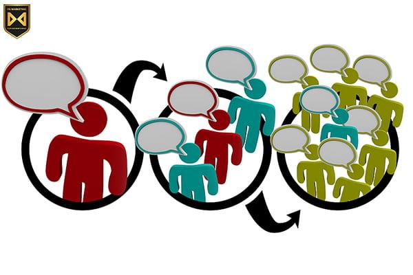 gom-tap-khach-hang-chat-nho-marketing-truyen-mieng