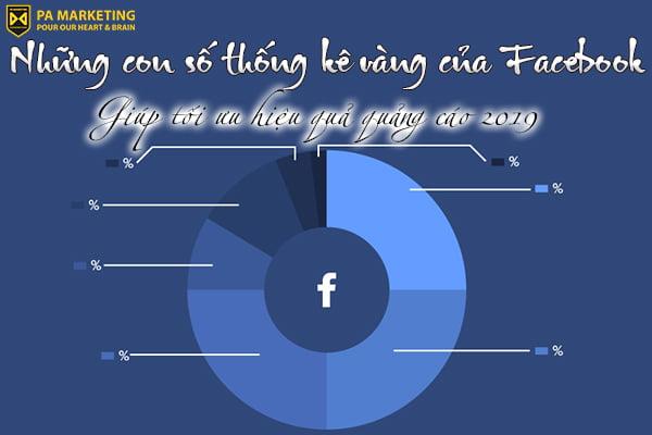 toi-uu-hieu-qua-quang-cao-dua-tren-cac-con-so-thong-ke-vang-tu-facebook-2019