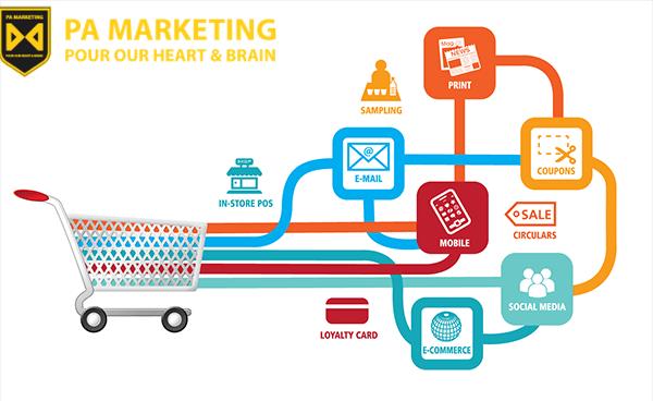 Xu hướng và sự thay đổi của các nhà bán lẻ trong thời kỳ 4.0.