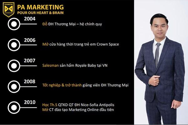 Khoa học Facebook Marketing- xay dung chien luoc Marketing hieu qua