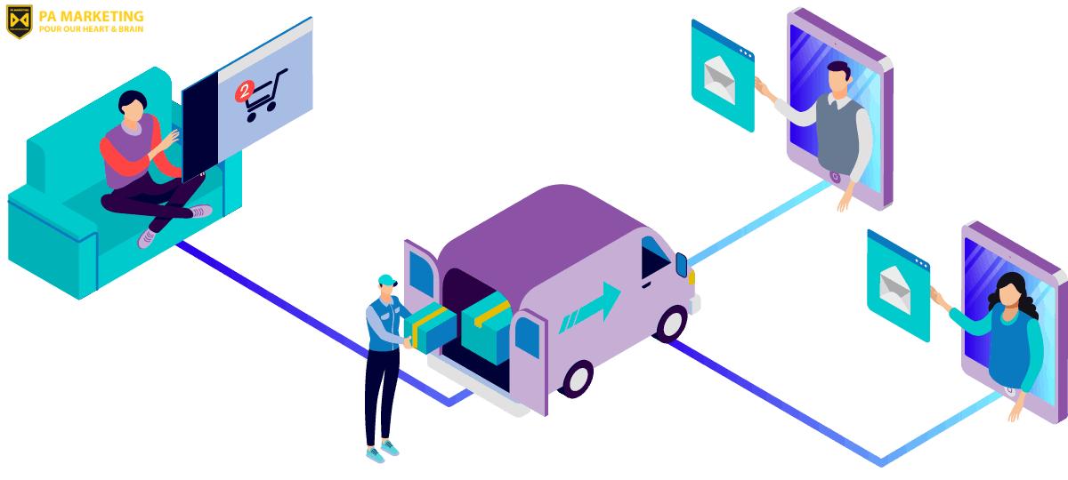 mô hình kinh doanh của E-commerce C2C