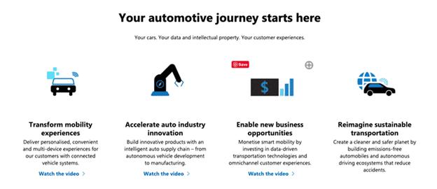 Mô hình kinh doanh Microsoft trong tương lai