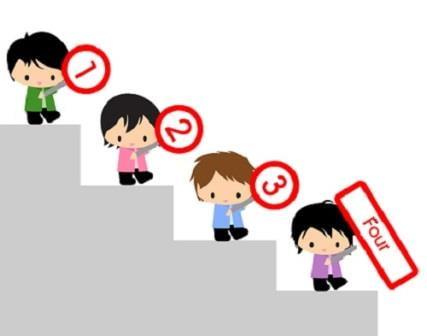 Chương trình Marketing tần suất