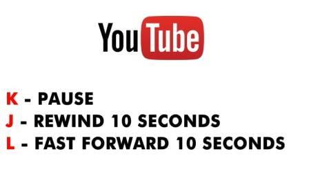 Chuyển tiếp hoặc quay lại Video chỉ với 10 giây