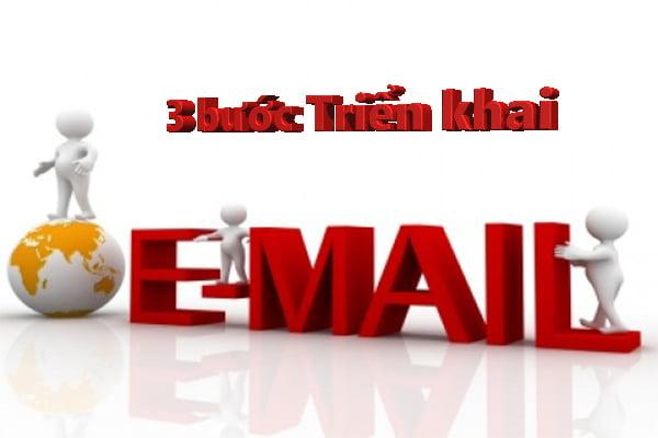 3 bước cơ bản nhất khi triển khai Email Marketing