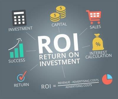 ROI- tỷ lệ lợi nhuận thu được so với chi phí đầu tư