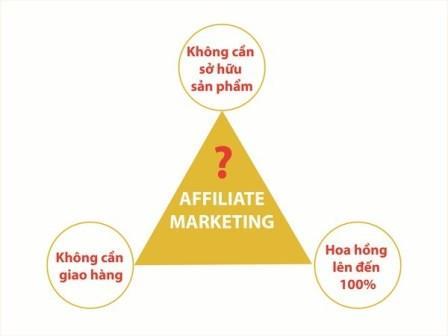 Tại sao bạn nên sử dụng Affiliate Marketing