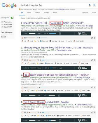 Tìm kiếm Niche Blog bằng cách khác