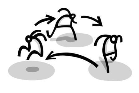 Bước 9: Kiên trì lặp đi, lặp lại