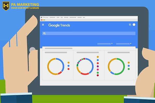 xay-dung-noi-dung-nong-sot-voi-google-trends