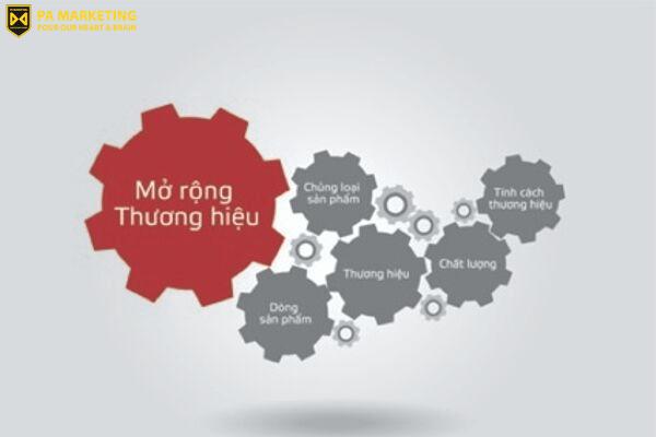 mo-rong-thuong-hieu-giup-tang-doanh-so-ban-hang