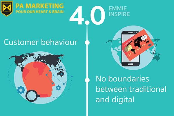 xu-huong-marketing-online-4.0