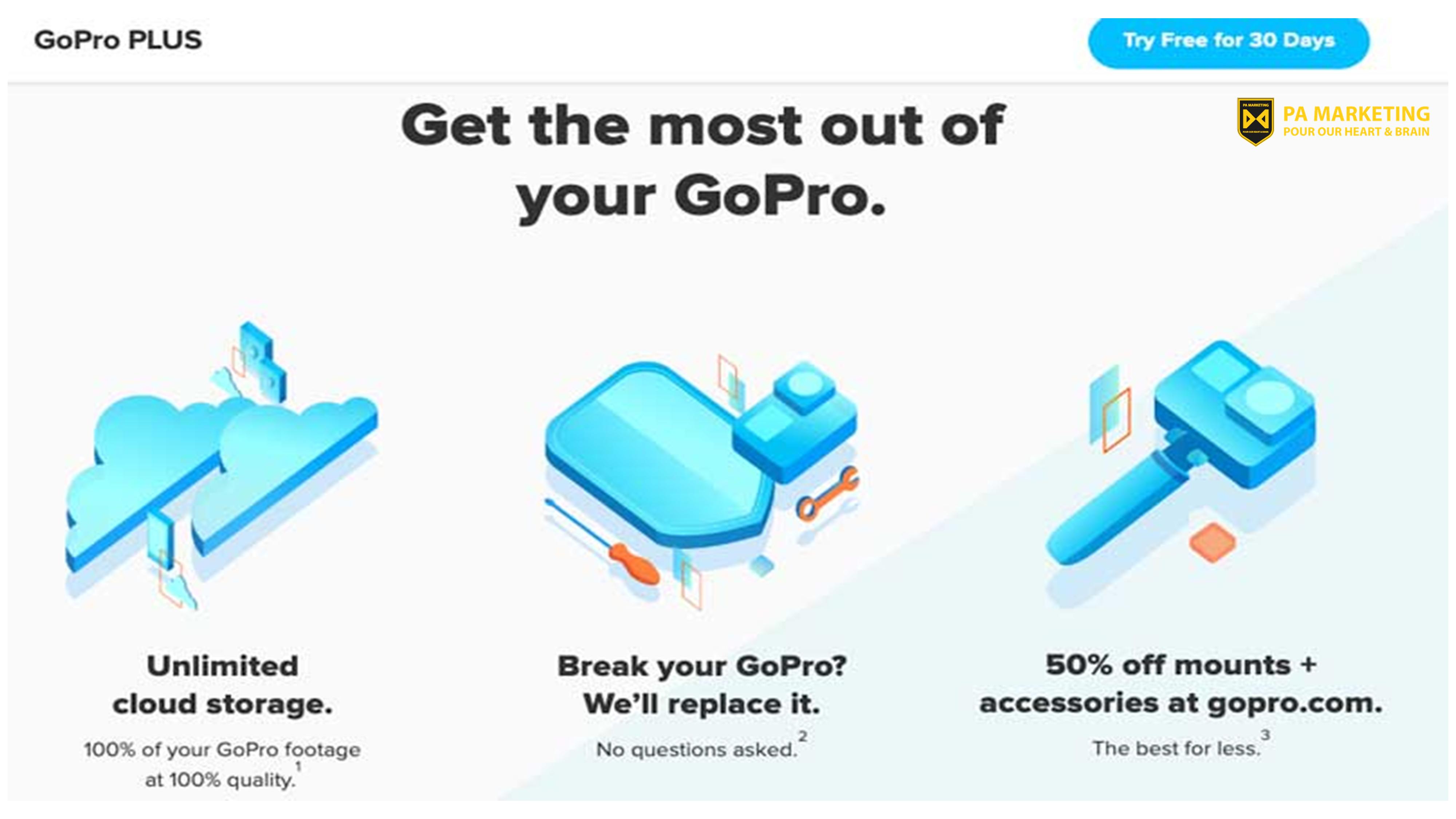 gopro hiện cung cấp mô hình kinh doanh đăng ký